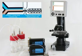 Dolomite launches Educational Microfluidic Starter Kit